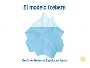 "Lienzo interactivo ""Modelo Iceberg"""